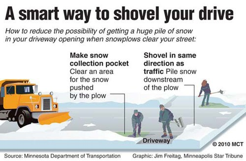Snow Removal | Highwood, IL - Official Website